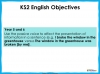 Active and Passive Voice - Year 5 and 6 (slide 2/10)