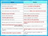 Active and Passive Voice - Year 5 and 6 (slide 6/10)