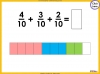 Adding and Subtracting Fractions - Year 4 (slide 21/52)