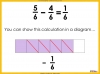 Adding and Subtracting Fractions - Year 4 (slide 37/52)