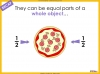 Adding and Subtracting Fractions - Year 4 (slide 4/52)