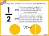 Adding and Subtracting Fractions - Year 4 (slide 8/52)