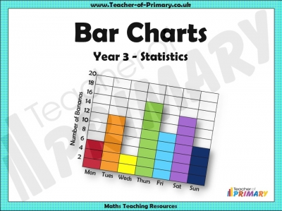 Bar Charts - Year 3 teaching resource