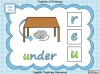 Beginning Sounds -  e, u, r (slide 13/15)