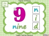 Beginning Sounds - i, n, m, d (slide 8/15)