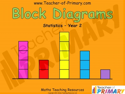 Block Diagrams - Year 2 Statistics
