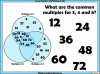 Common Multiples Activity - Year 5 (slide 7/8)