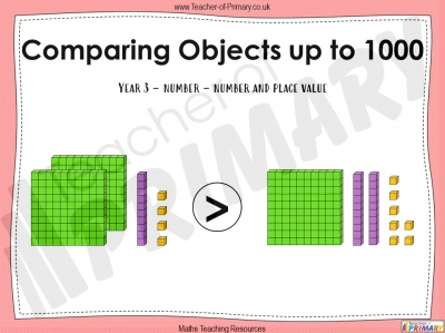 Comparing Objects up to 1000 - Year 3