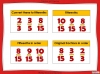 Comparing and Ordering Fractions - Year 5 (slide 56/69)