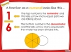 Comparing and Ordering Fractions - Year 5 (slide 8/69)