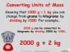 Converting and Comparing Units of Mass - Year 4 (slide 5/36)
