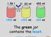 Converting and Comparing Units of Volume - Year 4 (slide 19/36)