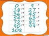 Counting in 9s (slide 4/44)