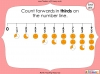Counting in Halves, Thirds and Quarters  - Year 2 (slide 11/32)