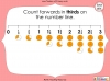 Counting in Halves, Thirds and Quarters  - Year 2 (slide 12/32)