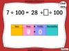 Dividing One and Two Digit Numbers by 100 - Year 4 (slide 16/32)