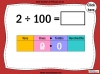 Dividing One and Two Digit Numbers by 100 - Year 4 (slide 5/32)