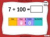 Dividing One and Two Digit Numbers by 100 - Year 4 (slide 7/32)