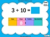 Dividing One and Two Digit Numbers by Ten - Year 4 (slide 5/32)