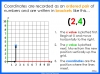 Drawing Shapes on a Grid - Year 4 (slide 5/17)