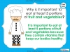 Eating Healthy Food - KS1 (slide 22/40)