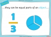 Equivalent Fractions - Year 4 (slide 5/100)