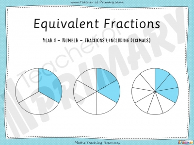 Equivalent Fractions - Year 4