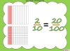 Equivalent Fractions - Year 5 (slide 17/70)