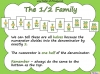 Equivalent Fractions - Year 5 (slide 50/70)