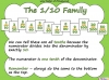 Equivalent Fractions - Year 5 (slide 54/70)