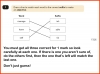 Get Ready for the SATs - Grammar and Punctuation (slide 131/175)