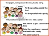 Get Ready for the SATs - Grammar and Punctuation (slide 28/175)