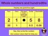 Hundredths (slide 25/40)