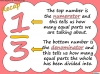 Mixed Numbers and Improper Fractions - Year 5 (slide 6/80)