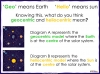 Models of the Solar System - Year 5 (slide 4/30)