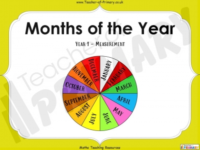 Months of the Year - Year 1