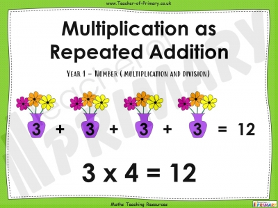 Multiplication as Repeated Addition - Year 1