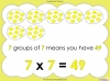 Multiply by Seven (slide 12/40)