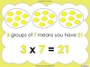 Multiply by Seven (slide 8/40)