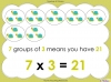 Multiply by Three (slide 12/40)