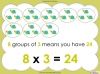 Multiply by Three (slide 13/40)