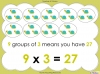 Multiply by Three (slide 14/40)