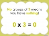 Multiply by Three (slide 5/40)