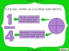 Non-Unit Fractions - Year 2 (slide 3/49)