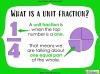 Non-Unit Fractions - Year 2 (slide 4/49)