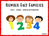 Number Fact Families