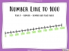 Number Line to 1000 - Year 3