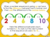 Number Sequences - Year 2 (slide 5/22)