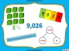 Number and Place Value - Year 5 (slide 11/59)