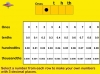 Numbers up to 3 Decimal Places - Year 6 (slide 9/25)